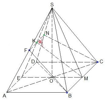 В правильной четырёхугольной пирамиде SABCD все рёбра равны 1